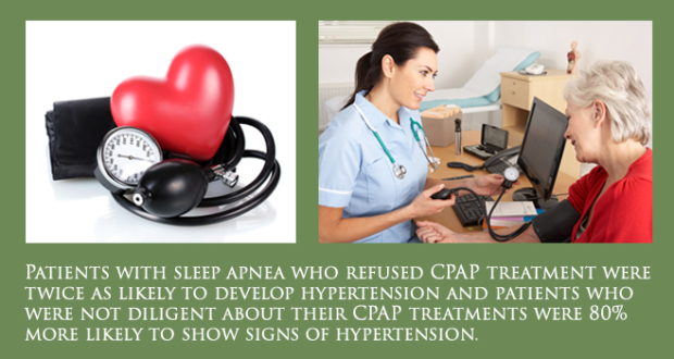 Hypertension-Quote